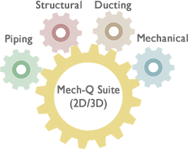 Mech-Q Suite and engineering modules